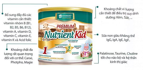 Sữa tăng cân cho trẻ dưới 1 tuổi Nutrient kid